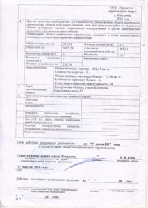 Разрешение на строительство г. Кострома улица Свердлова дом 67